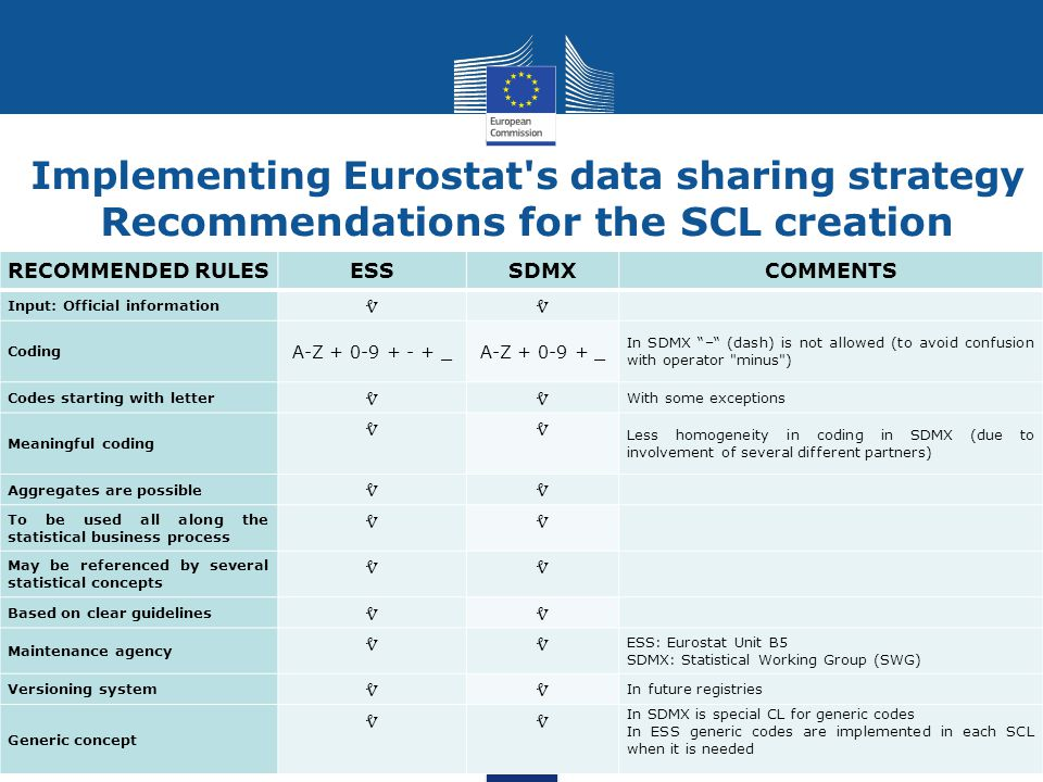 Implementing Eurostat s data sharing strategy Recommendations for the SCL creation