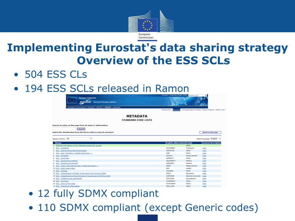 Implementing Eurostat s data sharing strategy Overview of the ESS SCLs