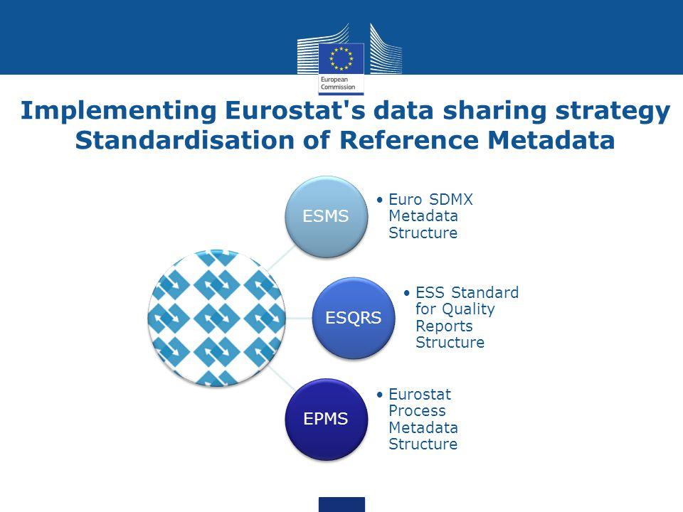 Implementing Eurostat s data sharing strategy Standardisation of Reference Metadata