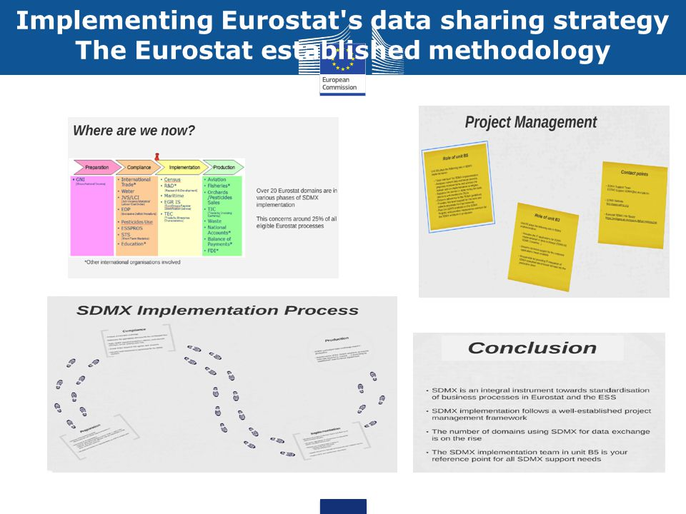 Implementing Eurostat s data sharing strategy The Eurostat established methodology