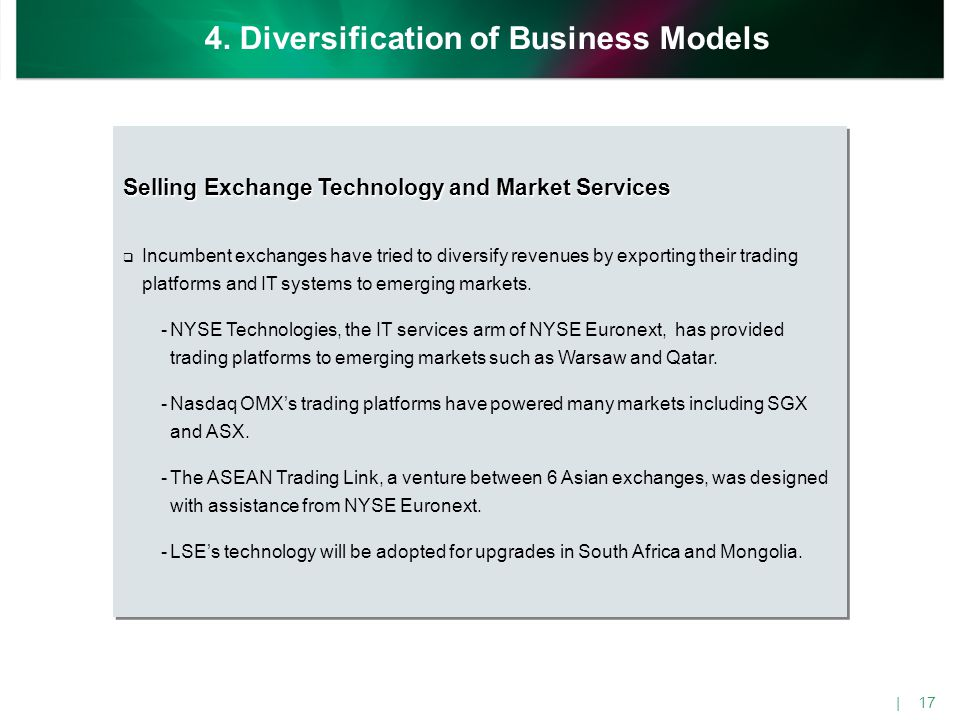 Table of Contents I. Overview of Securities Exchanges and Alternative Trading Systems.