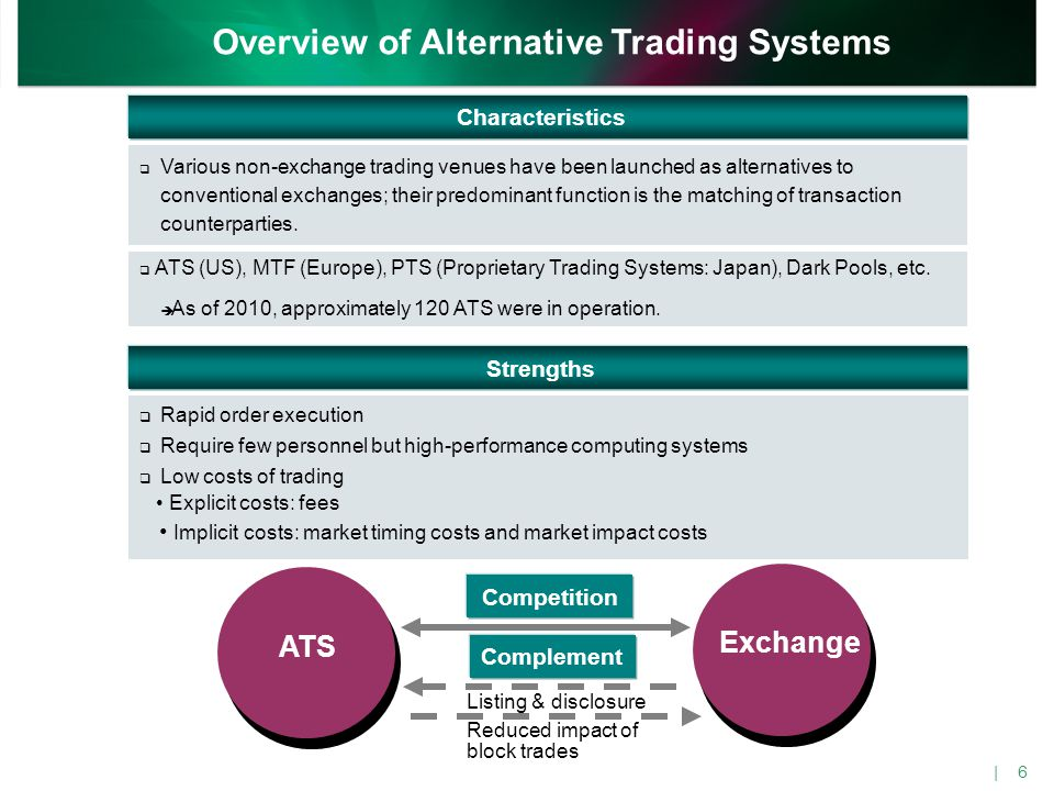 HFT (High Frequency Trading)