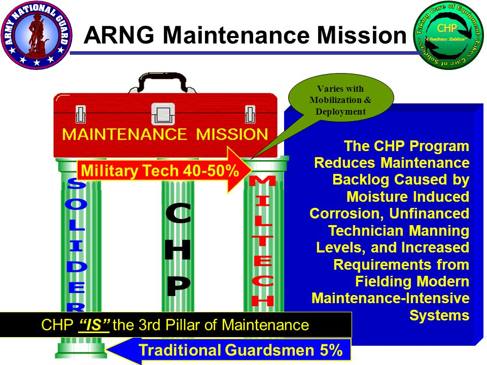 ARNG Maintenance Mission