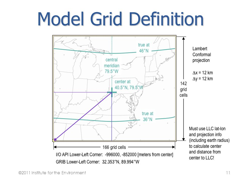 Model Grid Definition ©2011 Institute for the Environment