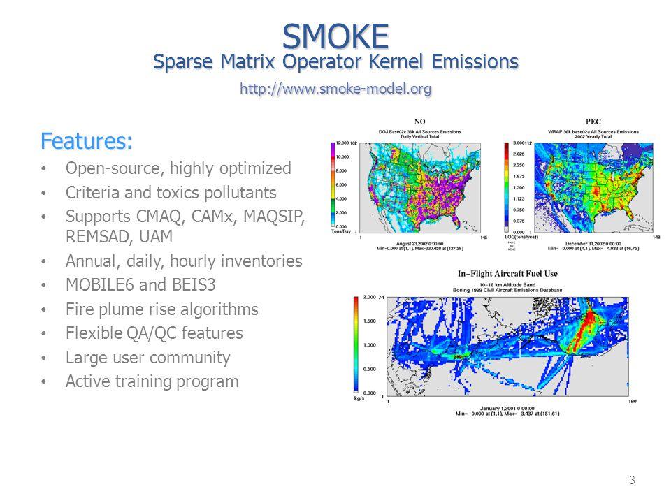 SMOKE Sparse Matrix Operator Kernel Emissions http://www. smoke-model