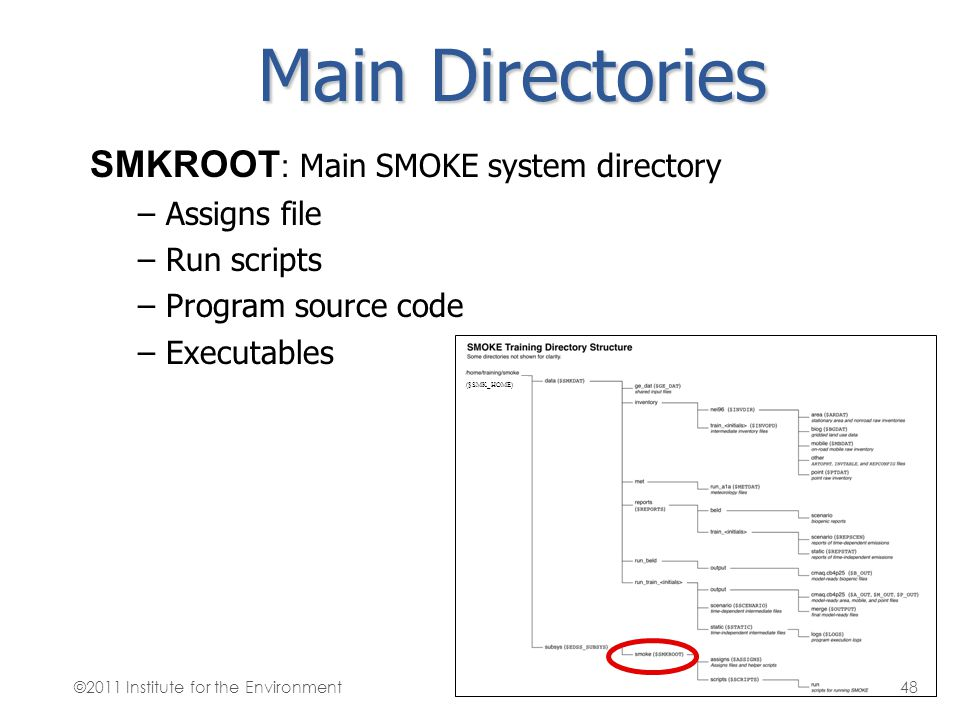 Main Directories SMKROOT: Main SMOKE system directory Assigns file