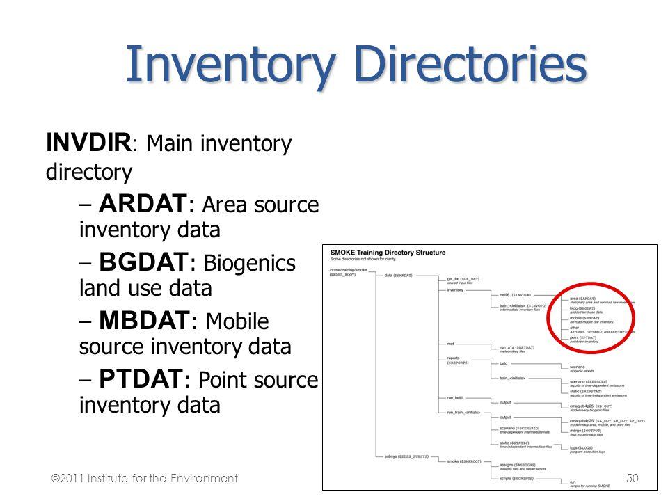 Inventory Directories