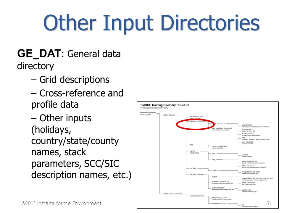 Other Input Directories