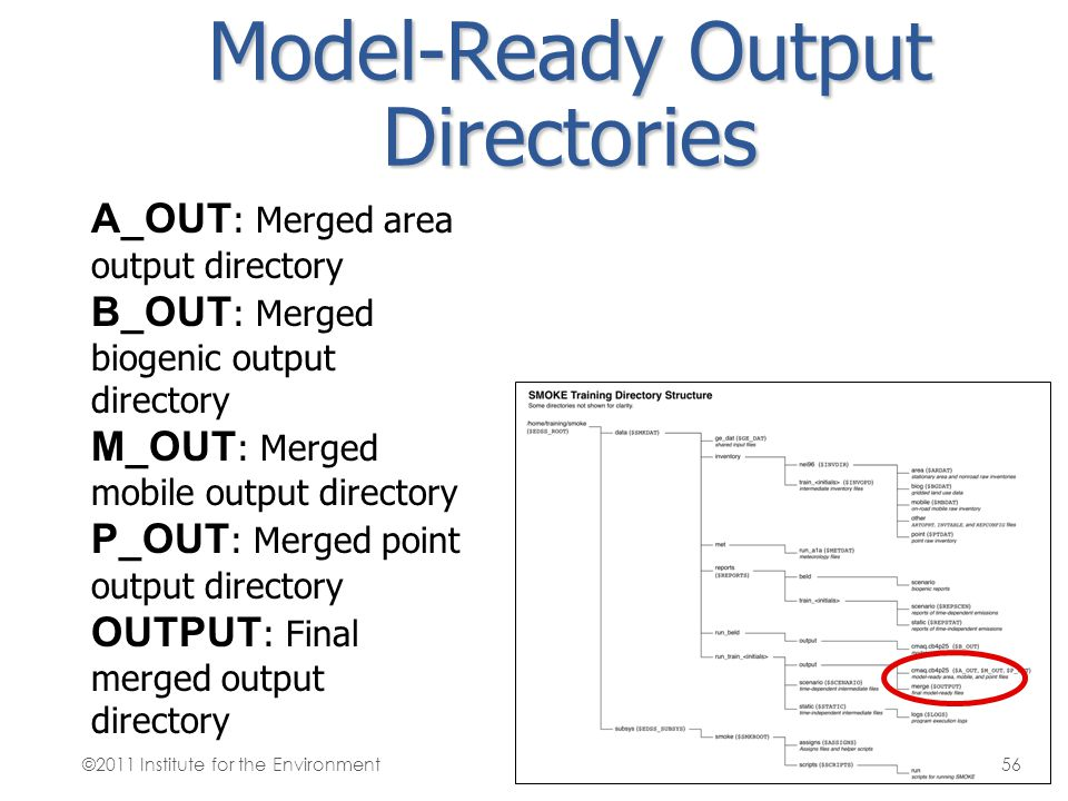 Model-Ready Output Directories
