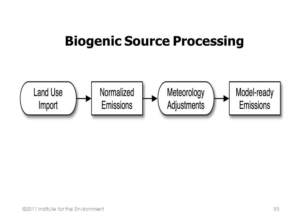 Biogenic Source Processing