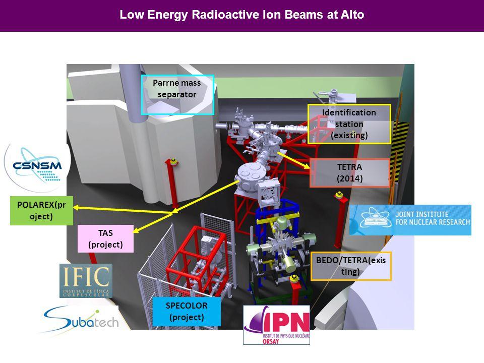 Low Energy Radioactive Ion Beams at Alto