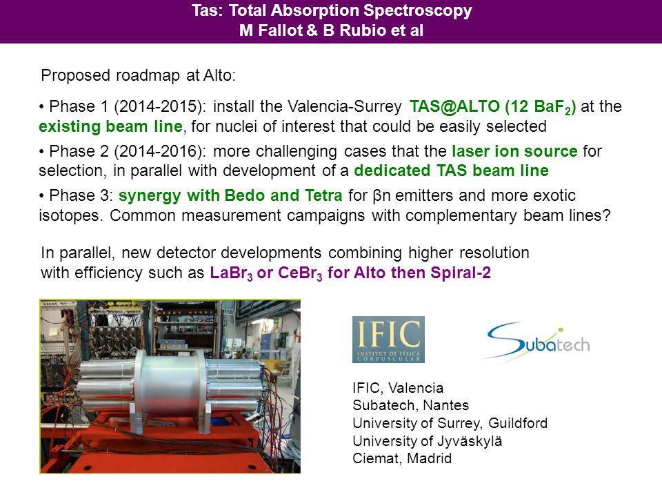 Tas: Total Absorption Spectroscopy M Fallot & B Rubio et al