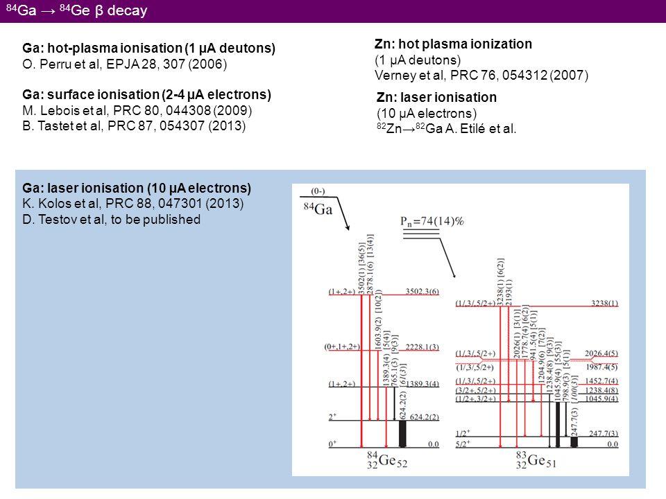 84Ga → 84Ge β decay Zn: hot plasma ionization