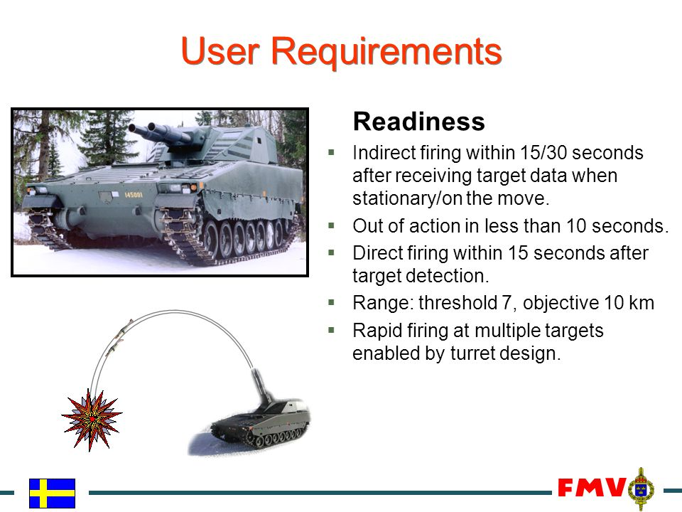 User Requirements Readiness