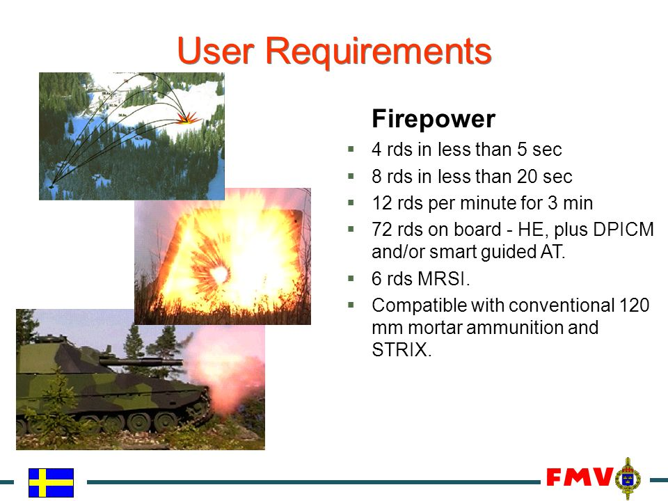 User Requirements Firepower 4 rds in less than 5 sec