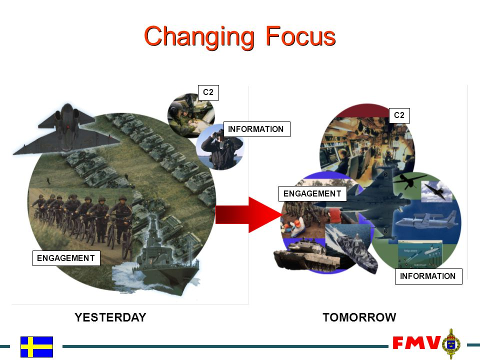 Changing Focus YESTERDAY TOMORROW C2 ENGAGEMENT INFORMATION