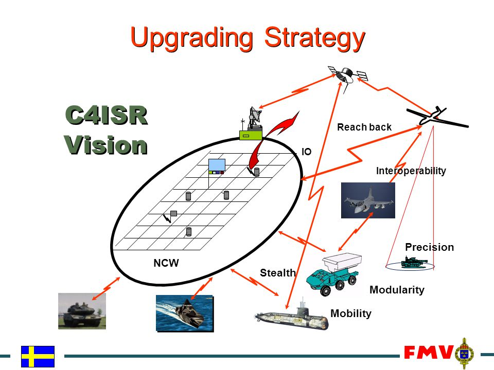Upgrading Strategy C4ISR Vision Precision NCW Stealth Modularity