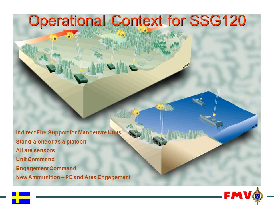 Operational Context for SSG120