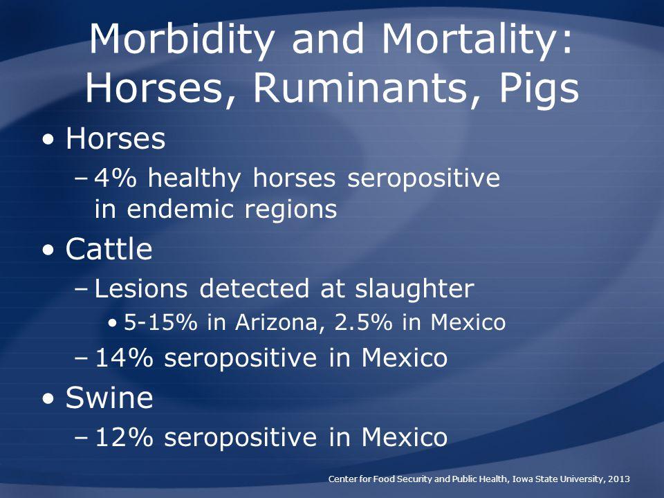 Morbidity and Mortality: Horses, Ruminants, Pigs
