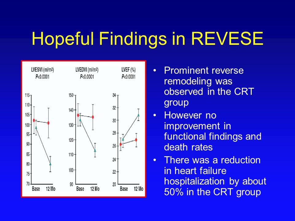Hopeful Findings in REVESE