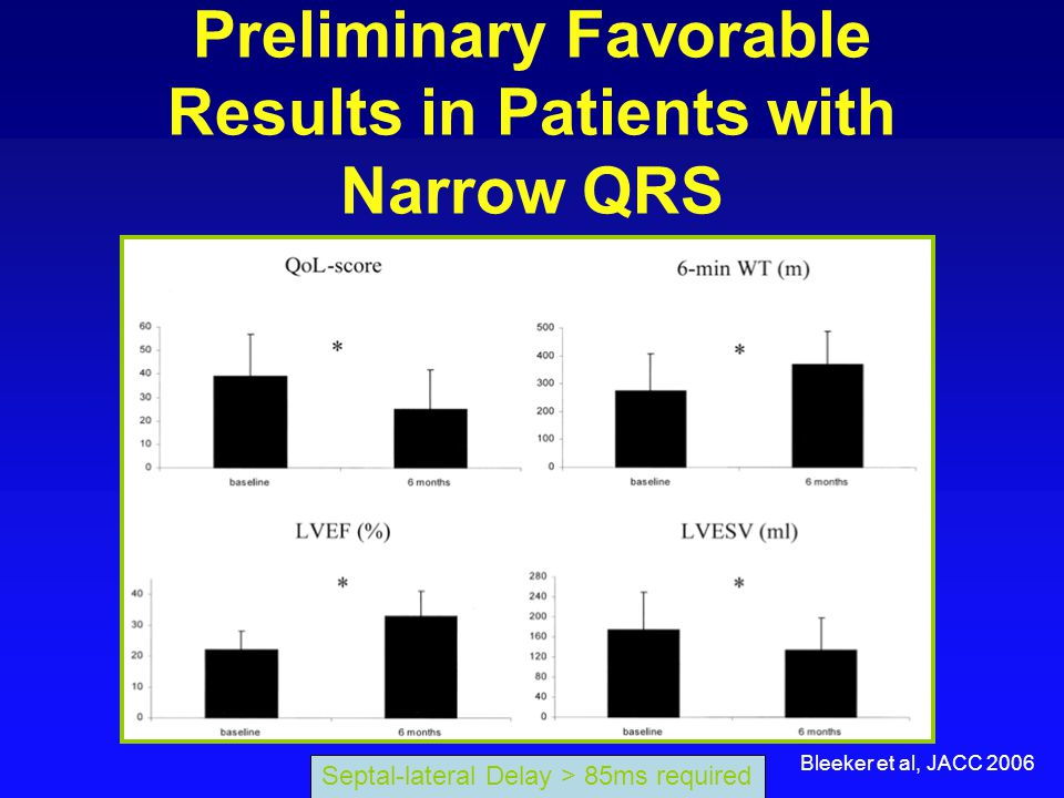 Preliminary Favorable Results in Patients with Narrow QRS
