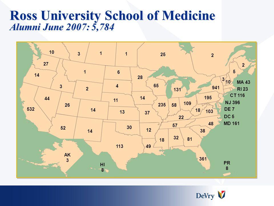 Ross University School of Medicine Alumni June 2007: 5,784