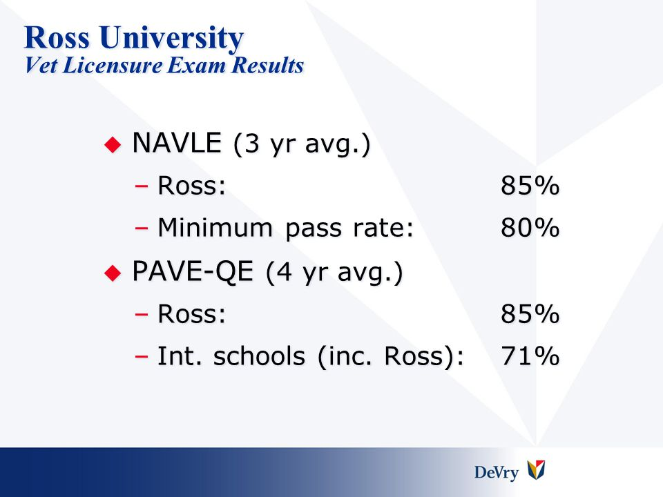 Ross University Vet Licensure Exam Results