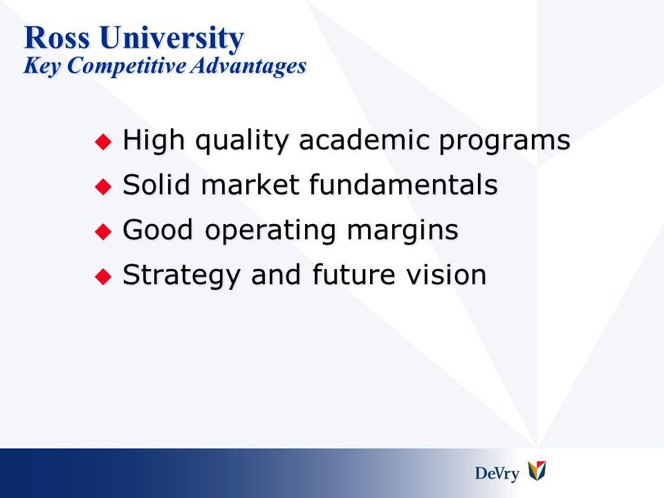 Ross University Key Competitive Advantages