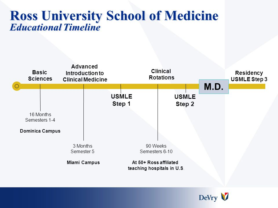 Ross University School of Medicine Educational Timeline