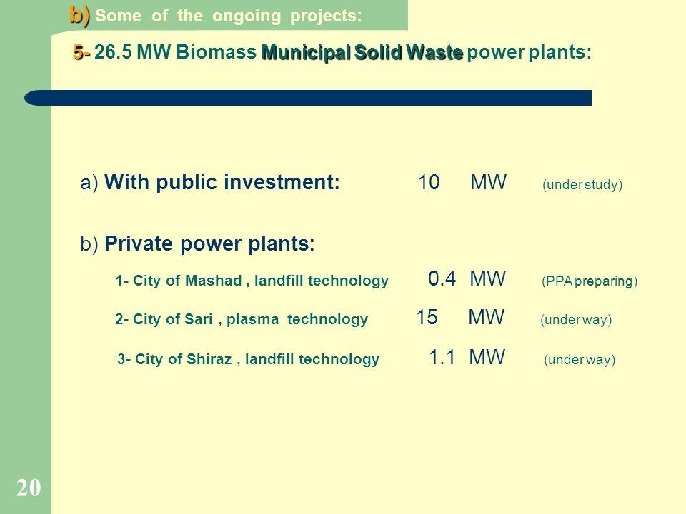 5- 26.5 MW Biomass Municipal Solid Waste power plants: