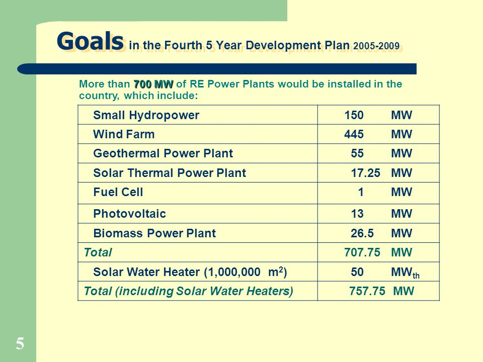 Goals in the Fourth 5 Year Development Plan 2005-2009