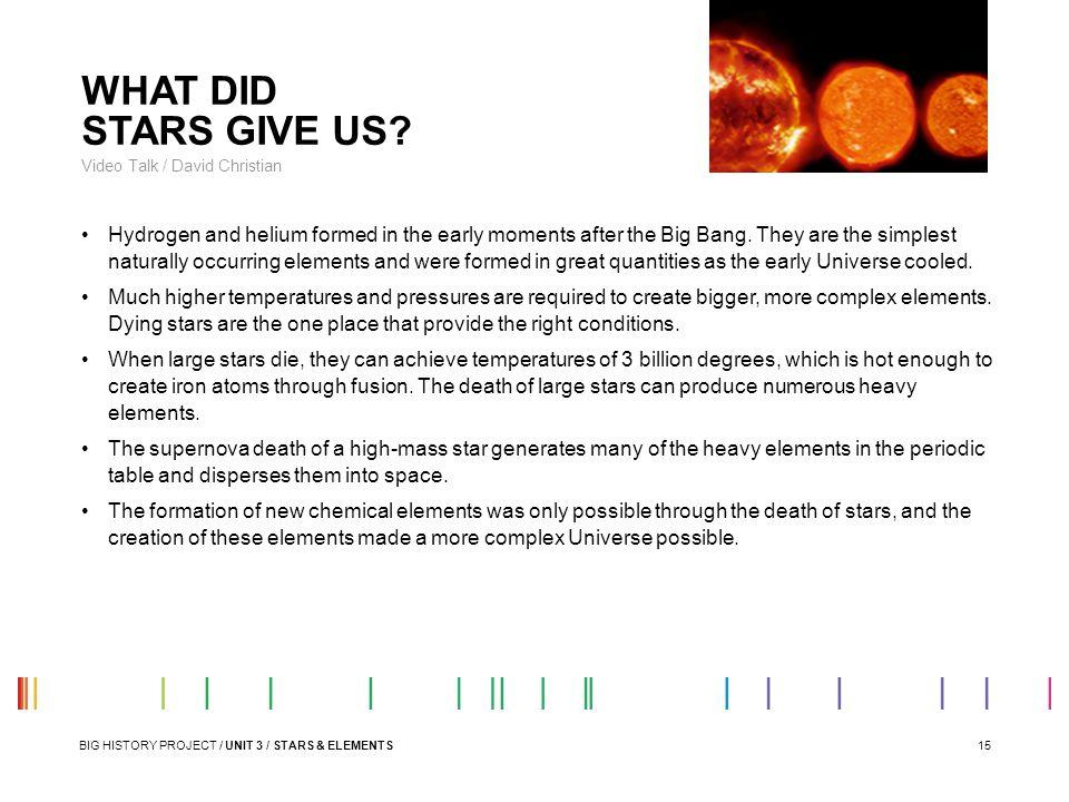 WHAT DID STARS GIVE US Video Talk / David Christian.