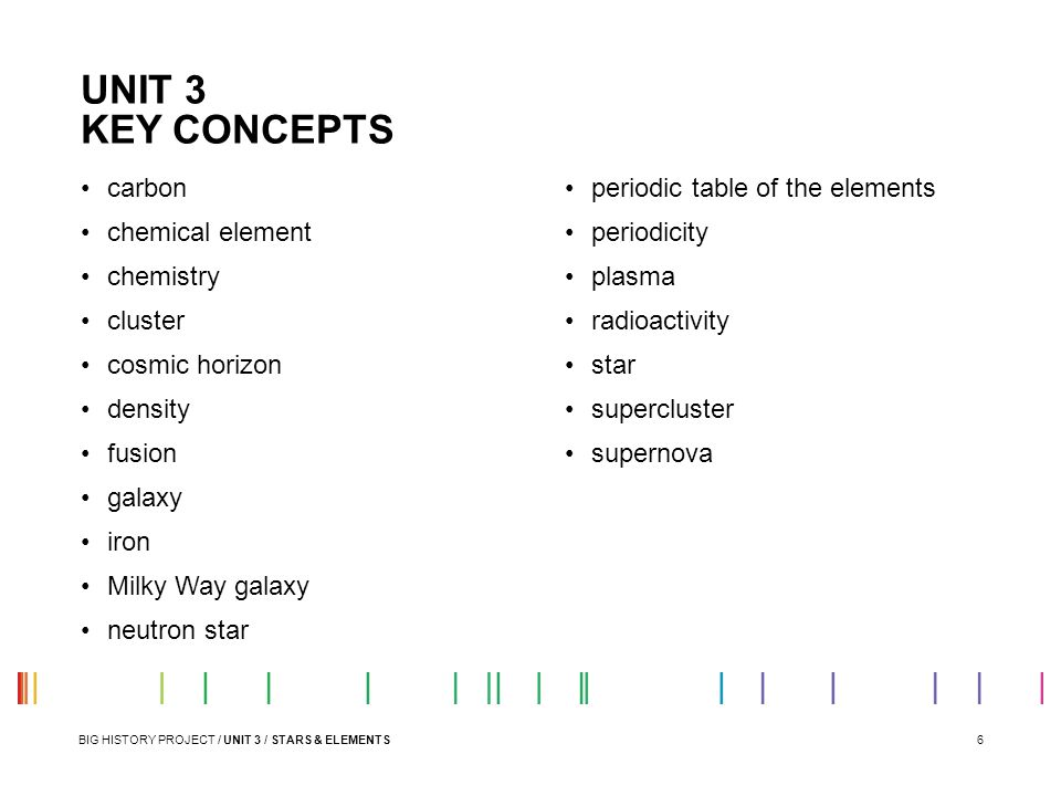 UNIT 3 KEY CONCEPTS carbon periodic table of the elements