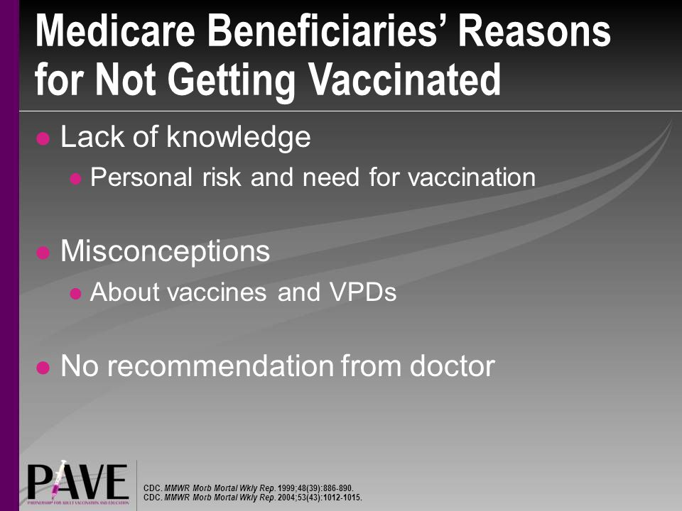 Medicare Beneficiaries' Reasons for Not Getting Vaccinated