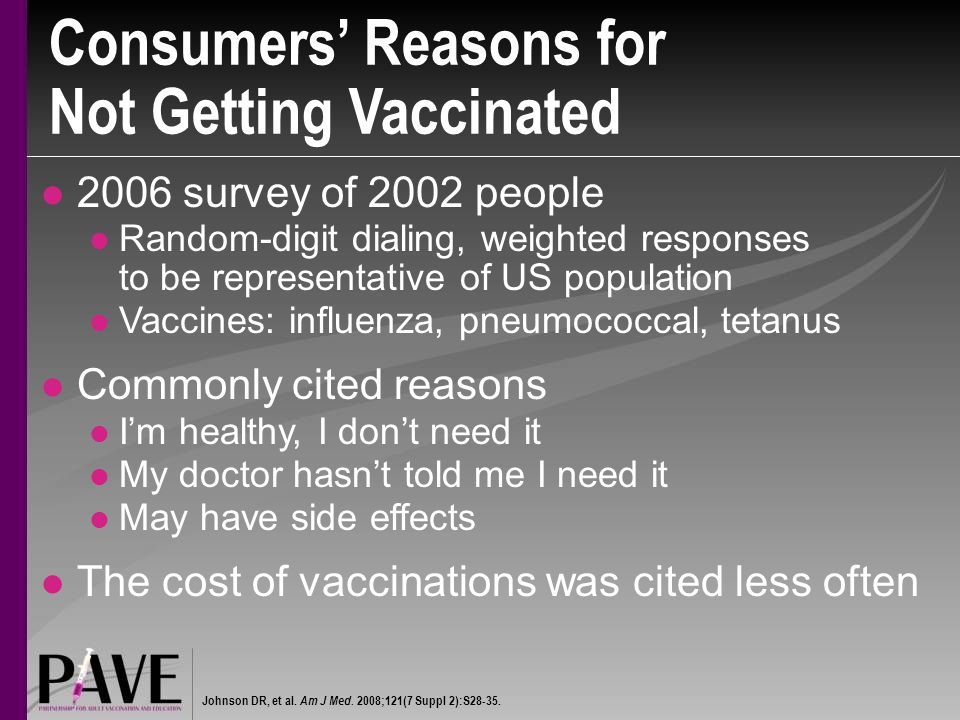 Consumers' Reasons for Not Getting Vaccinated