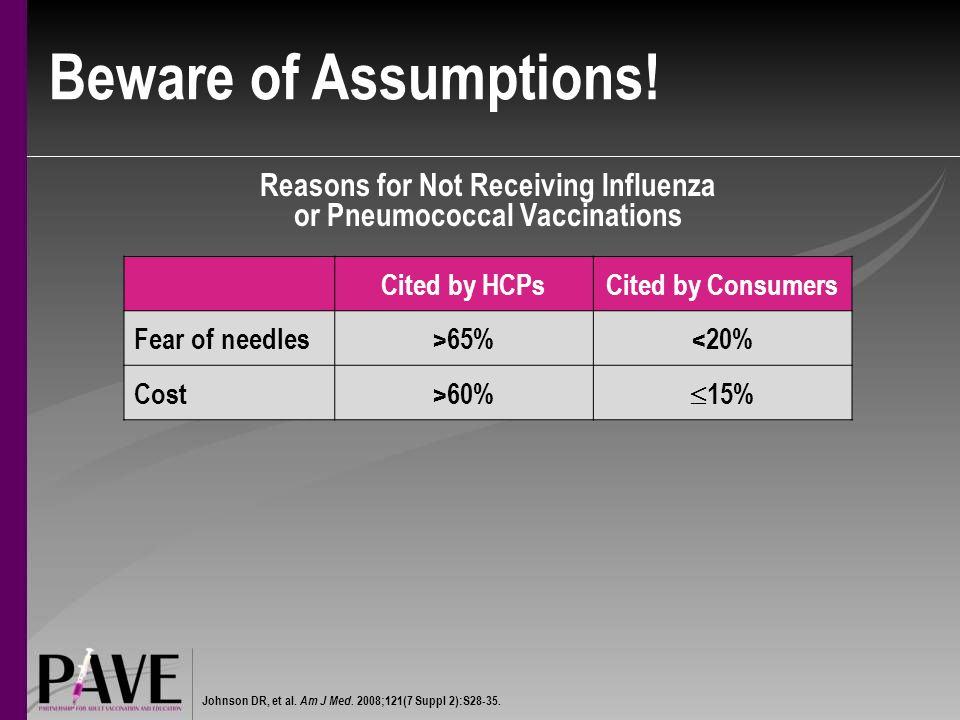 Reasons for Not Receiving Influenza or Pneumococcal Vaccinations