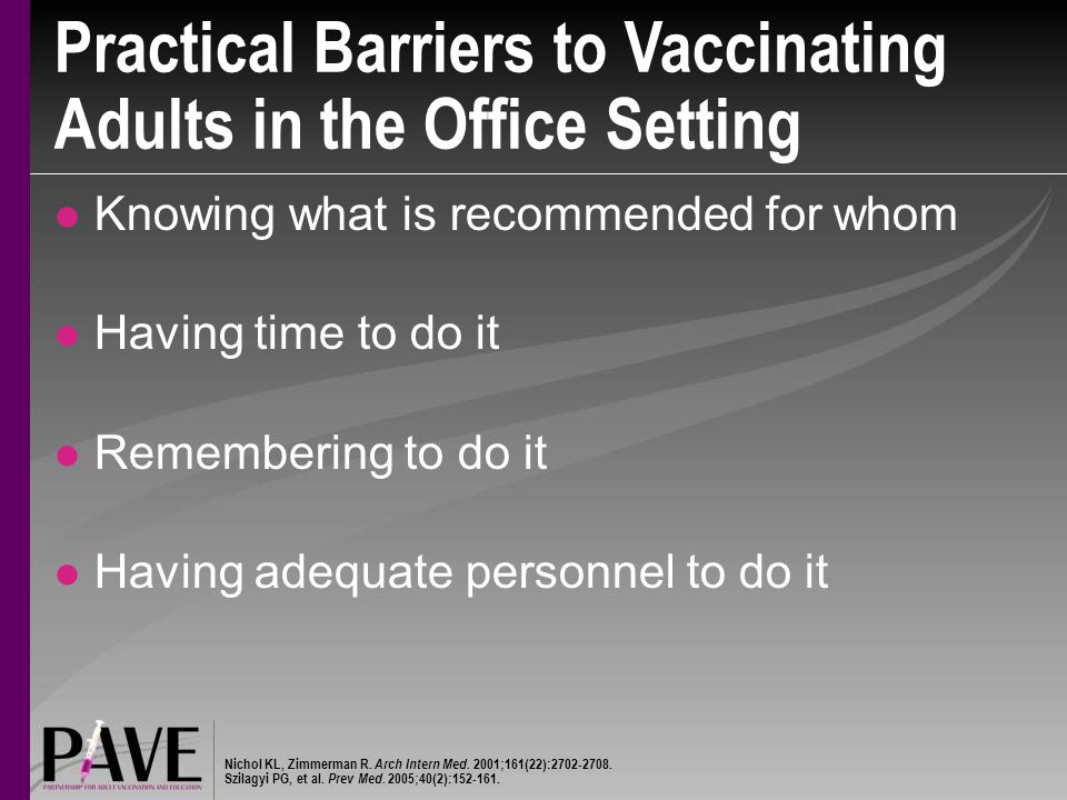 Practical Barriers to Vaccinating Adults in the Office Setting