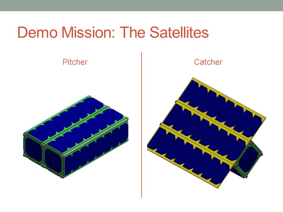 Demo Mission: The Satellites