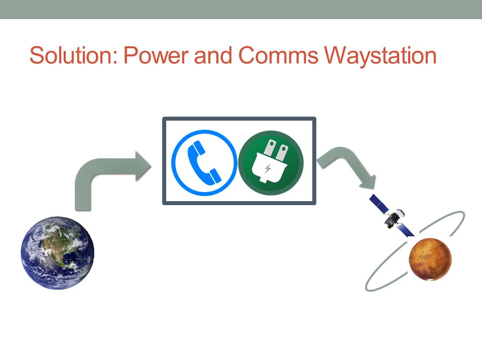 Solution: Power and Comms Waystation
