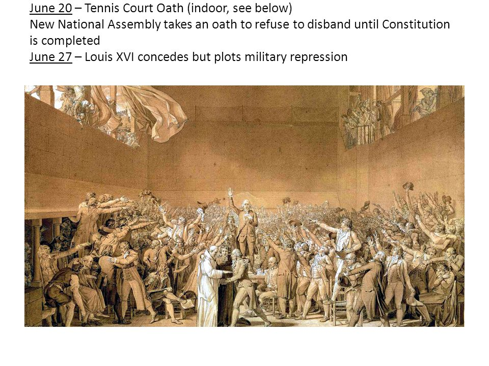 June 20 – Tennis Court Oath (indoor, see below) New National Assembly takes an oath to refuse to disband until Constitution is completed June 27 – Louis XVI concedes but plots military repression