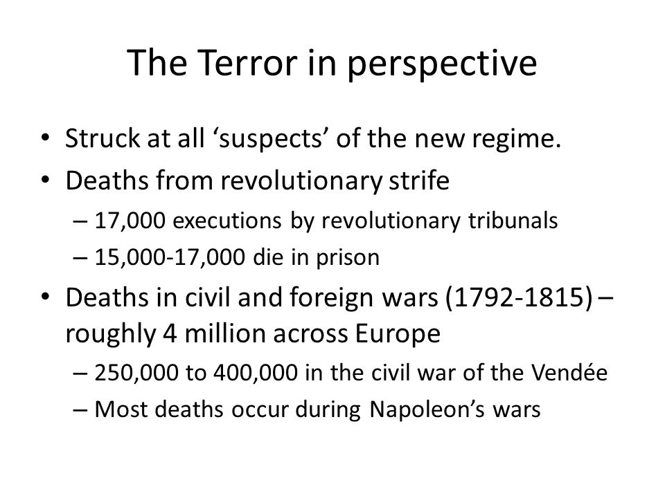 The Terror in perspective