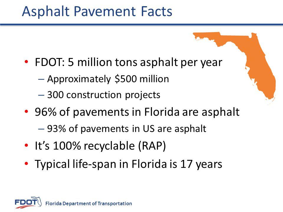 Asphalt Pavement Facts