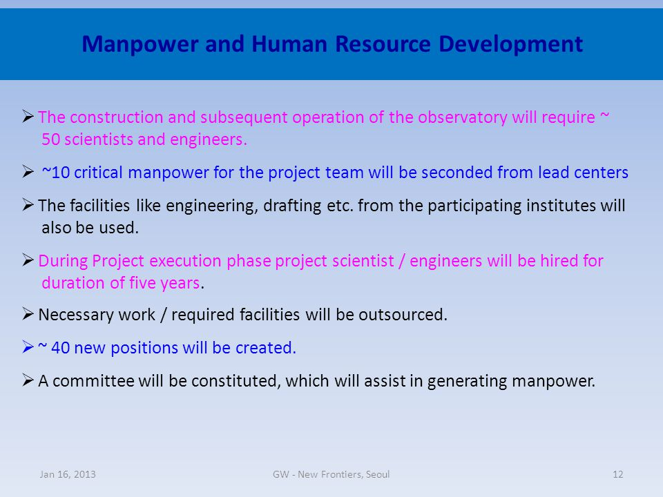 Manpower and Human Resource Development
