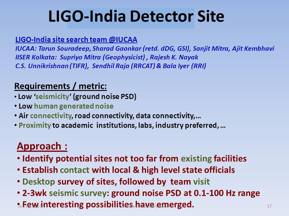 LIGO-India Detector Site