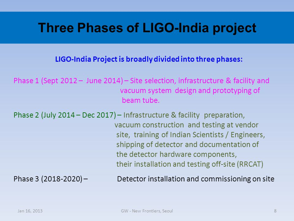 Three Phases of LIGO-India project