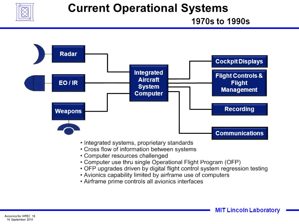 Current Operational Systems 1970s to 1990s