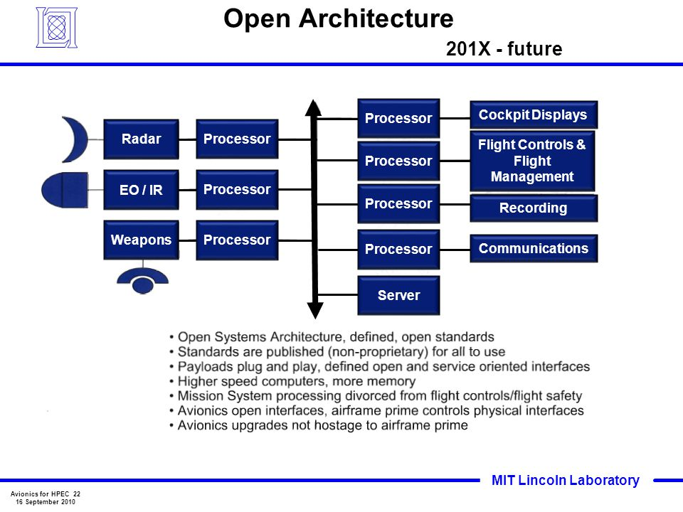 Open Architecture 201X - future