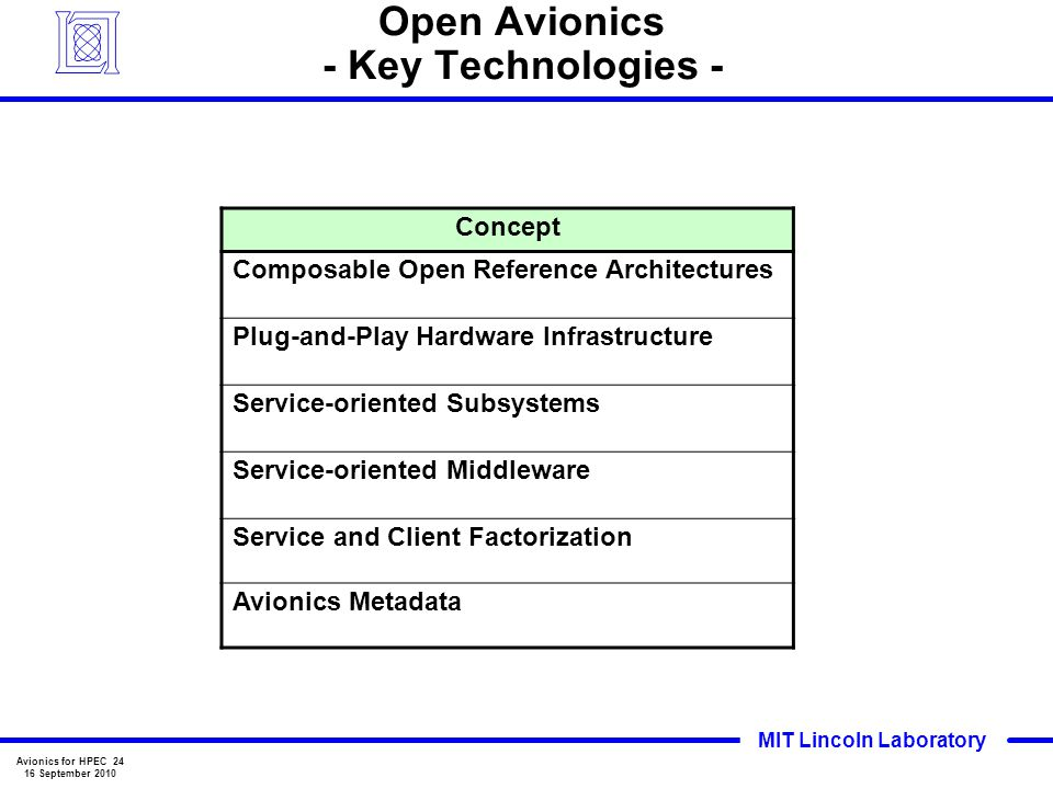 Open Avionics - Key Technologies -