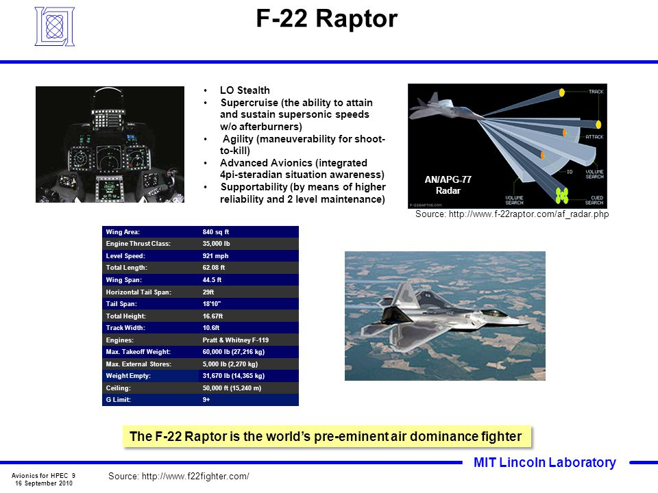 F-22 Raptor LO Stealth. Supercruise (the ability to attain and sustain supersonic speeds w/o afterburners)