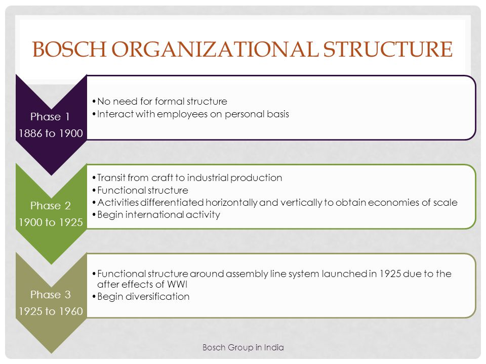 causes and effects of organisational structure change This study has investigated the effects of leadership style on organizational  the effects of leadership on organizational  organizational change.